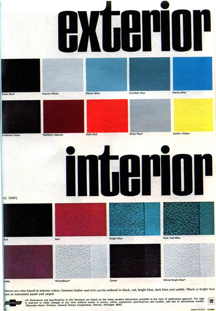 1967 Corvette Specifications - CorvetteActionCenter.com