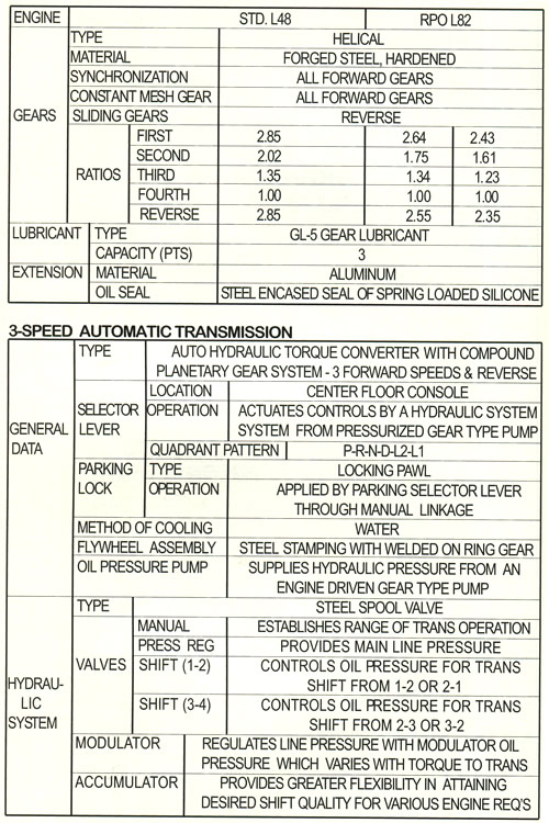 1978 corvette specifications