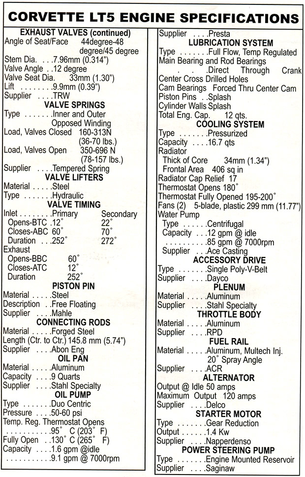 gm ls1 engine specs  gm  free engine image for user manual