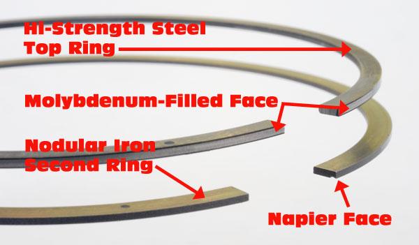 Chrome Vs Cast Piston Rings