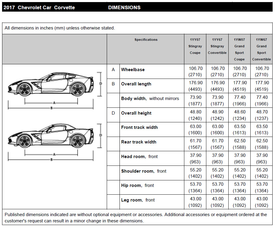2017 Corvette Dimensions Specifications