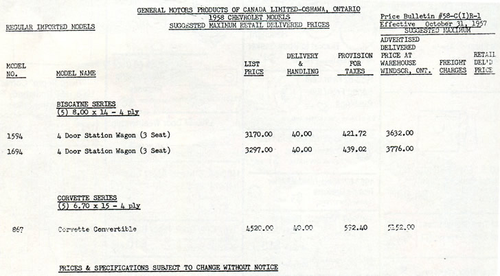 1958 Corvette Canadian Export Pricing