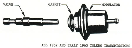 1962 and Early 1963 Toldeo Transmissions