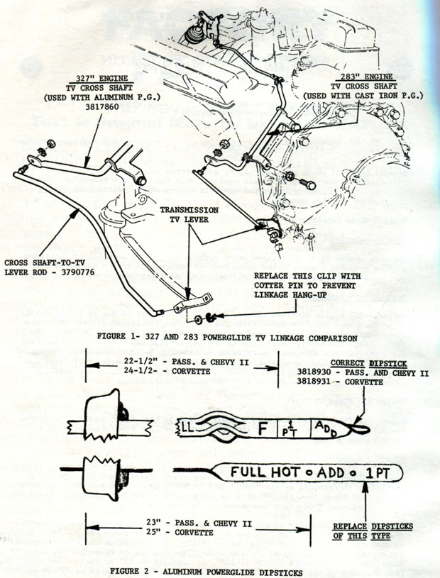 Turbo       350       transmission    line    diagram         Turbo       350