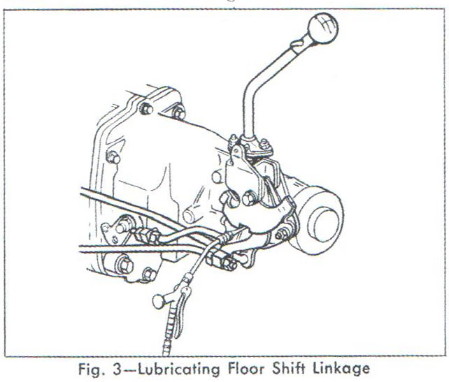 Periodically Lubricate Manual Transmission Shift Mechanism (SN-C-30)