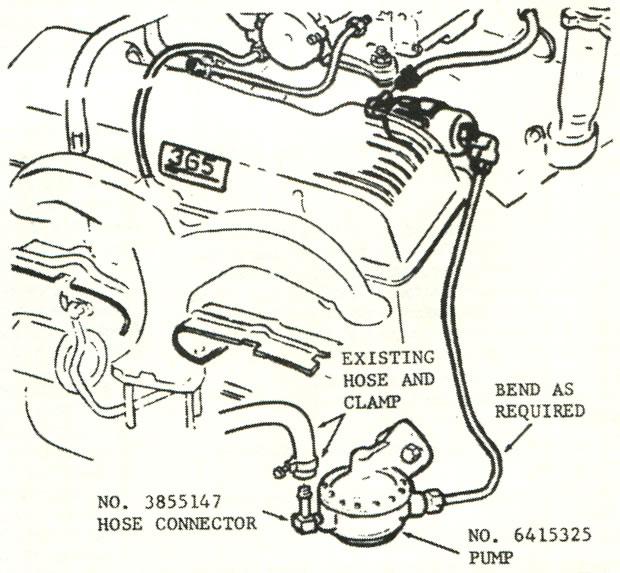 1964 corvette  chevrolet product engineering technical