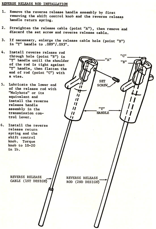 1966 Corvette Reverse Lockout Mechanism Revised