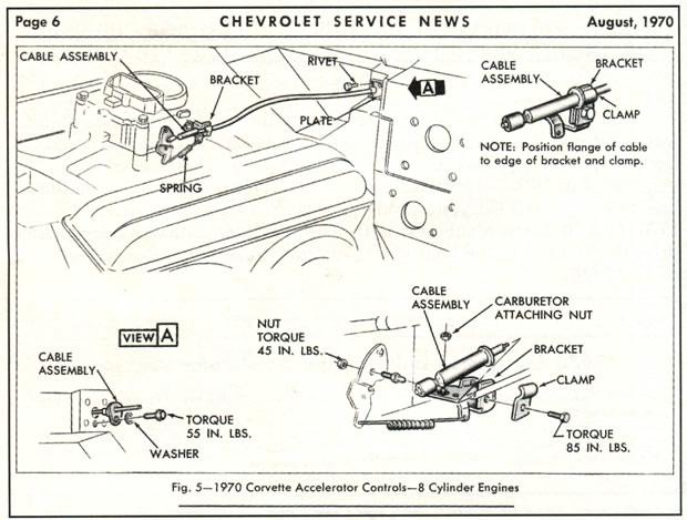 1970 Corvette  Service News  1970 Carburetor Linkage And