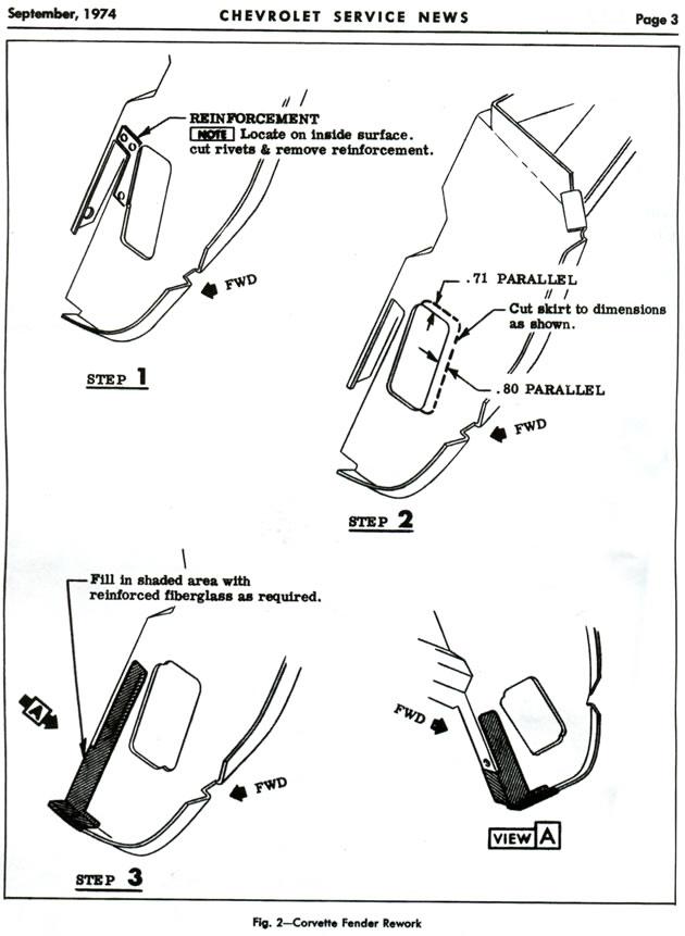 1972 corvette  service news  front fender skirt availability