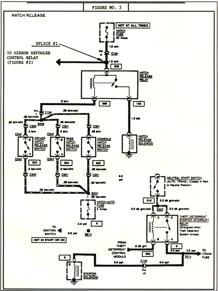 Diagram 89 Corvette Oil Pressure Wiring Diagram Full Version Hd Quality Wiring Diagram Diagramsernae Gisbertovalori It