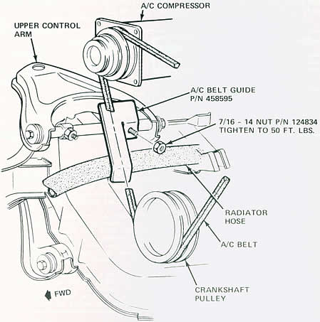 1969 1976 Corvette Service Bulletin Air Conditioning Compressor Drive Belt To Radiator Hose Interference 721