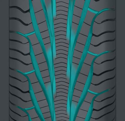 Ultimate Tire For Your Daily Driver Goodyear S Corvette