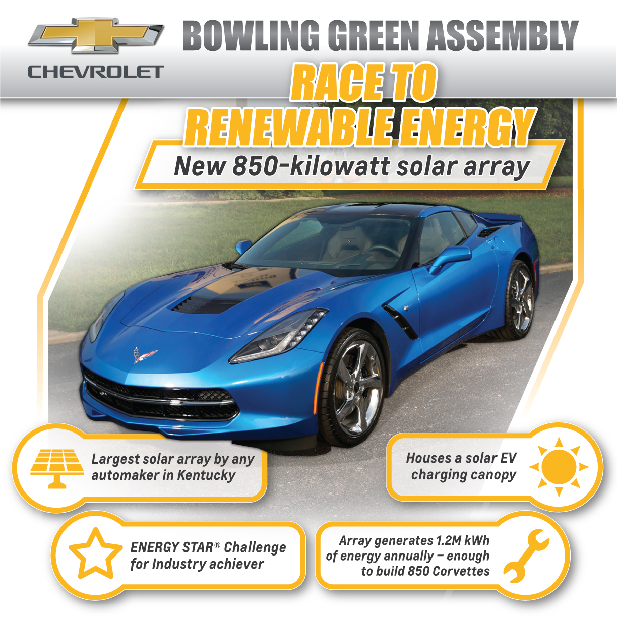 Solar Array at Corvette Plant Drives GM to Lead in Solar Energy Use