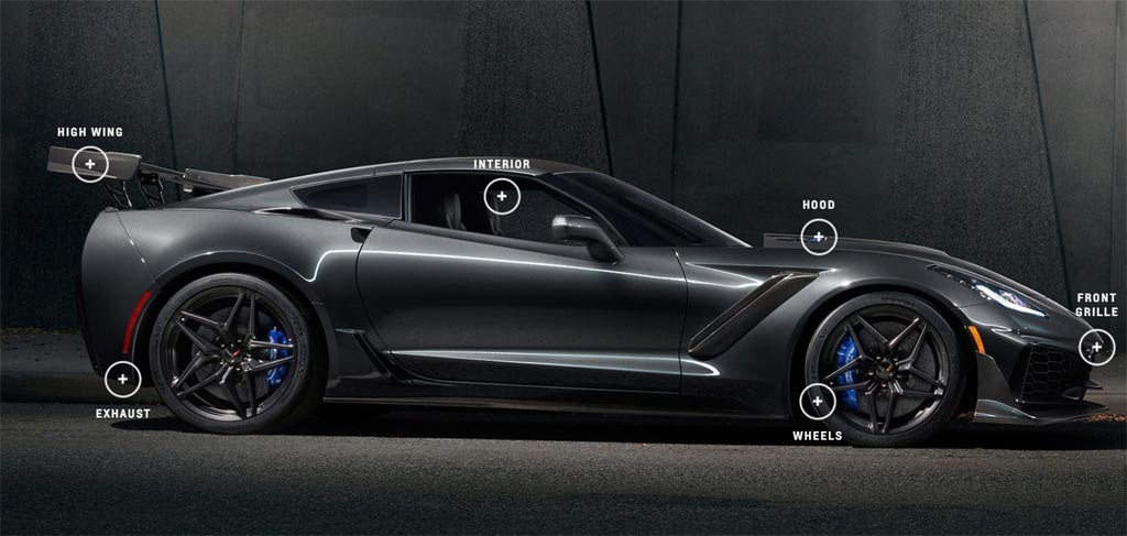 2019 Corvette ZR1 – More Photos, Videos and Promotional Flyer