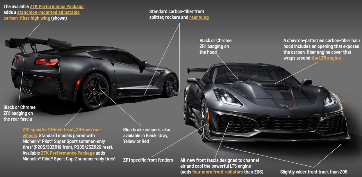 2019 Corvette Playbook Released